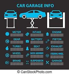 車の 部品, 情報