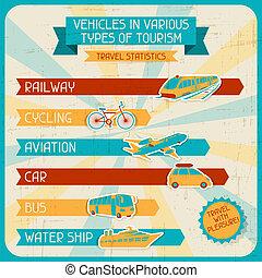 車輛, 在, 各種各樣, 類型, ......的, tourism.