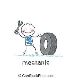 車輪, レンチ, 機械工, 保有物