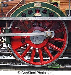 車輪, 古い, 博物館, 列車, 輸送, スイス, ルツェルン