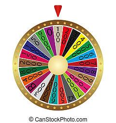 車輪, 幸運
