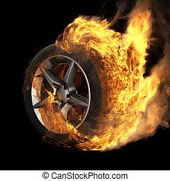 車輪, 燃焼