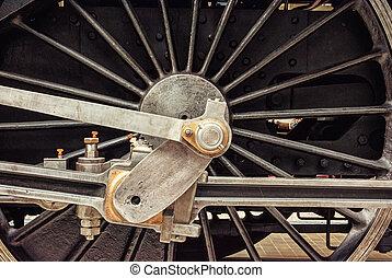 車輪, 蒸気, 機関車, 細部