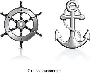 車輪, 錨, ステアリング