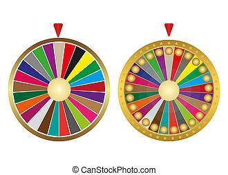 車輪, 2, 幸運