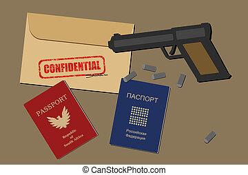 軍事, 文件