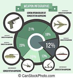 軍, スタイル, infographic, テンプレート, 平ら