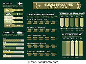 軍, infographic, チャート, テンプレート, グラフ