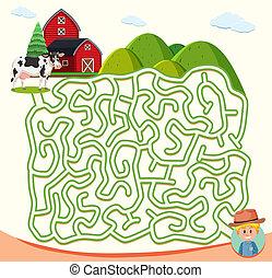 農場, 迷路, 困惑, 概念