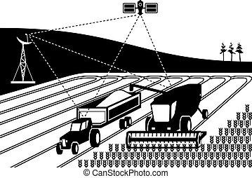 農業の機械, 追跡