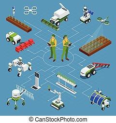 農業, greenhouse., 痛みなさい, ベクトル, 農業, ロボット, 農業, セット, 4.0, ロボット, iot, イラスト技術, ロボット, 等大