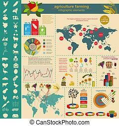 農業, infographics., 務農