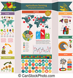 農業, infographics., 農業