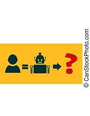 进化, 机器人, 人类