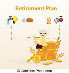 退職 計画, conce
