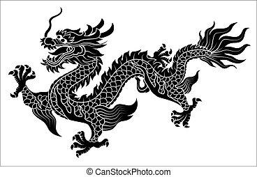 這う, 中国のドラゴン
