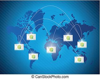 通訊, 概念, 大約, 電子郵件, 世界