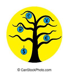 通貨, ベクトル, 木