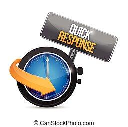 速く, 腕時計, 応答, イラスト, 印