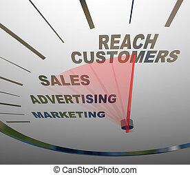 速度計, 顧客, リーチ, 販売, マーケティング, 広告