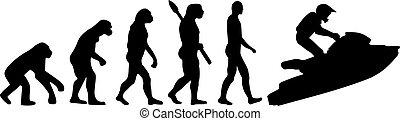 進化, スキー, ジェット機