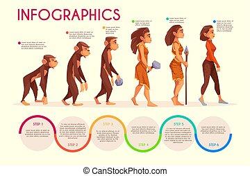 進化, 概念, 人間, ベクトル, 女性, 漫画