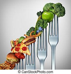 進歩, 食事