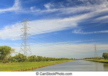 運河, 高く, ポーランド人, 電圧