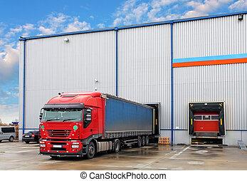 運輸, 貨物, 工業
