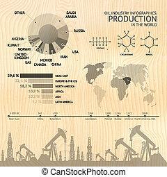 過程, ......的, 油, production.
