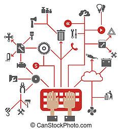 道具, ネットワーク