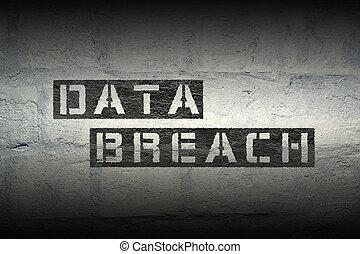 違反, データ, gr
