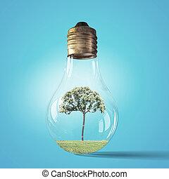 選択肢, 概念, エネルギー