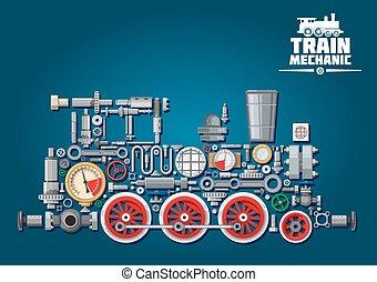 部分, ∥あるいは∥, 列車, 蒸気, 機械, 機関車