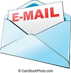 郵件, 圖象