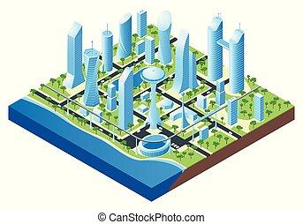 都市の景観, 等大, 未来派