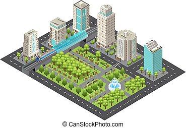 都市の景観, 等大, 概念, 現代