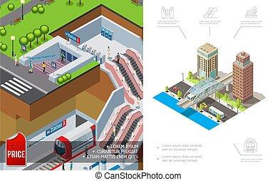 都市, 等大, 概念, 地下鉄