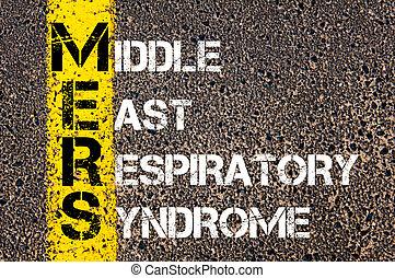 醫學, 縮寫, mers, 如, 中東, 呼吸, 綜合病症