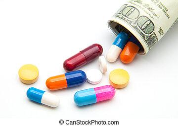 醫學, 費用, 關心