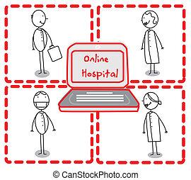 醫生, 隊, 醫院, 在網上