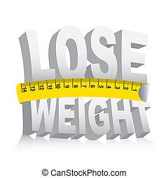 重みを減らしなさい