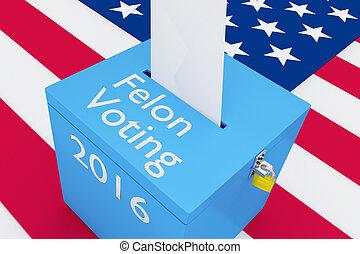 重罪犯人, 2016, 概念, 選挙, 投票