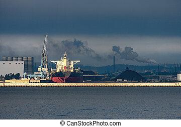 重, 工业, 同时,, 污染