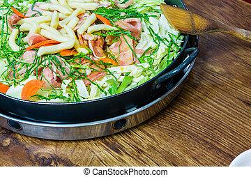 野菜かき混ぜ揚げなさい, 肉
