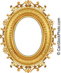 金子, 框架