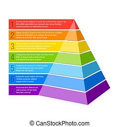 金字塔, 图表