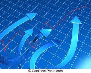 金融の概念, 成長, ビジネス