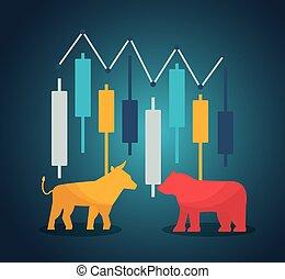 金融市場, 株