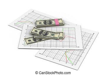 金融的图表